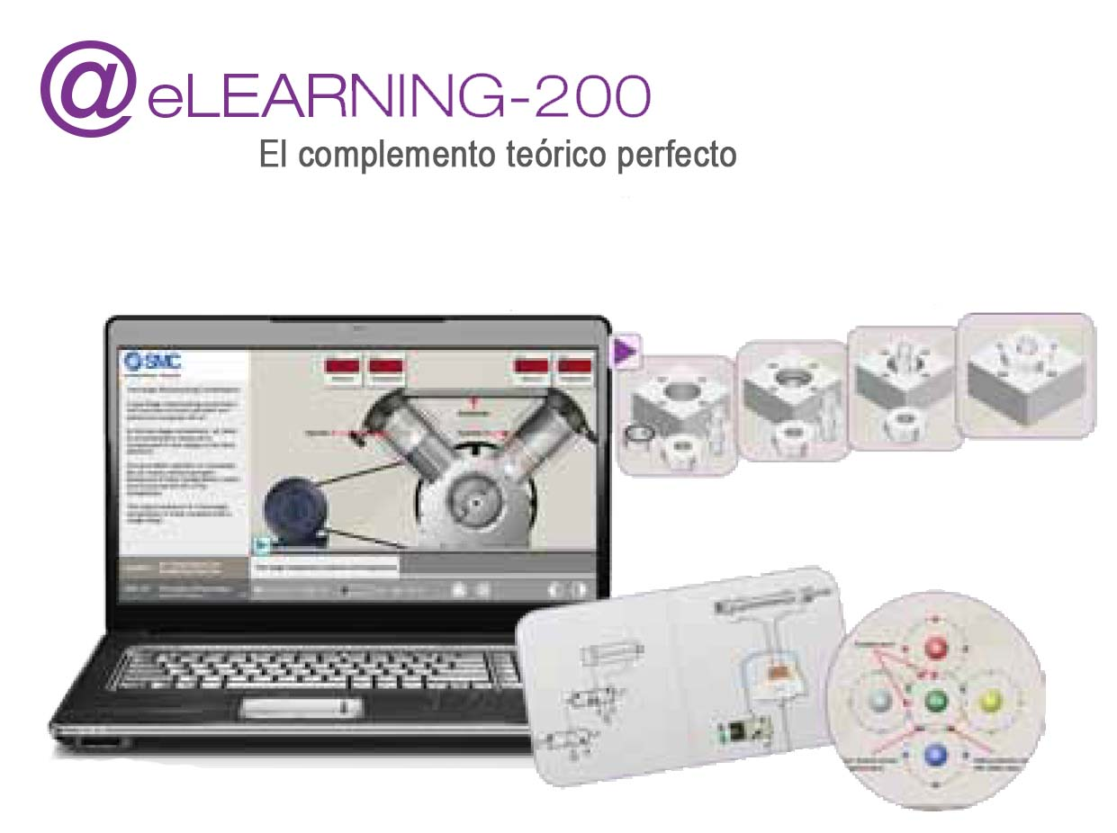 eLEARNING-200 SMC México