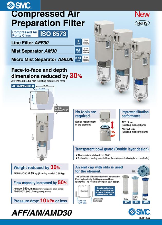 filtros para el tratamiento de aire
