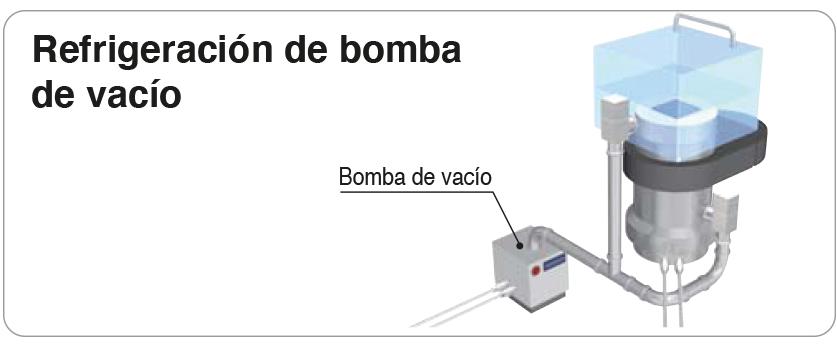 refrigeración de bomba de vacío