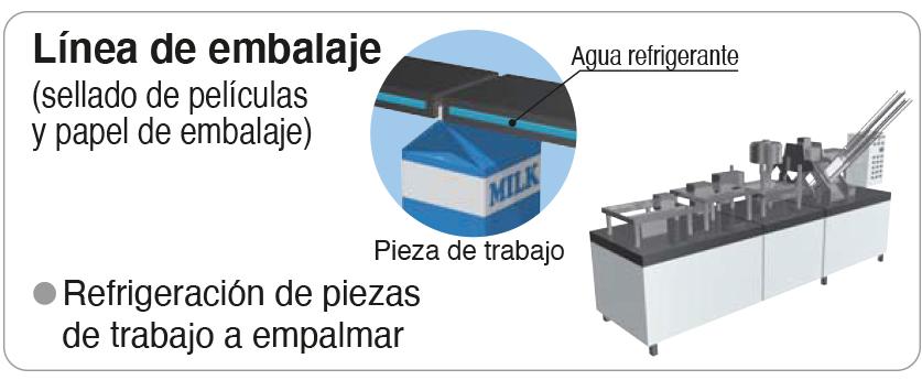 aplicacion embalaje control de temperatura
