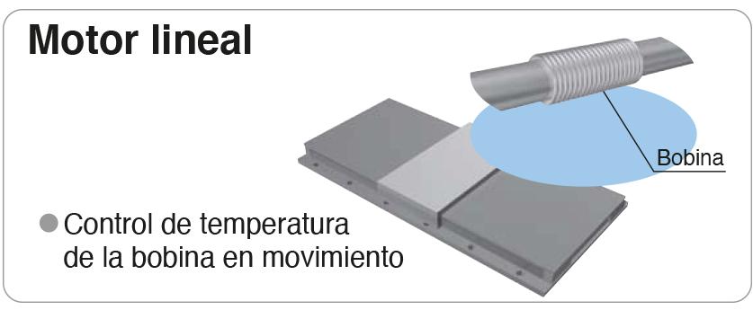 control de temperatura bobina