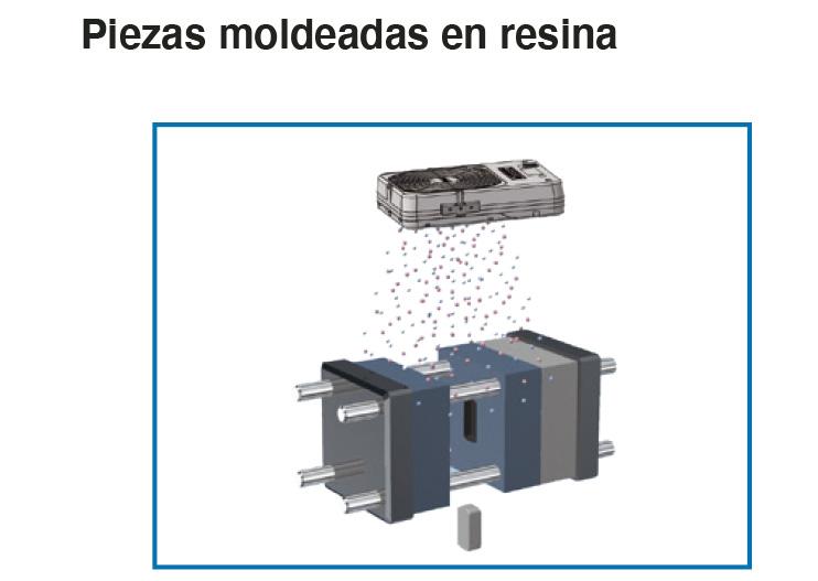 aplicación ionizador